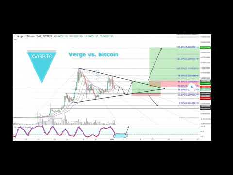 My First Sell Off – EMC2 and XVG – The Altcoin Experiment