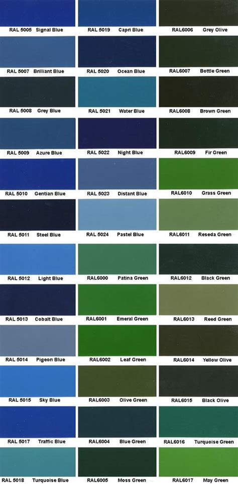 RAL Colour Standards