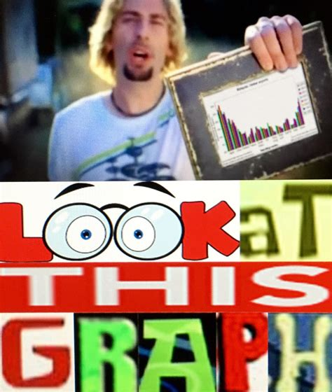 """Look At This Graph   Nickelback - """"Photograph""""   Know Your"""